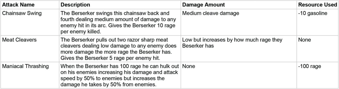 Berserker_Attacks