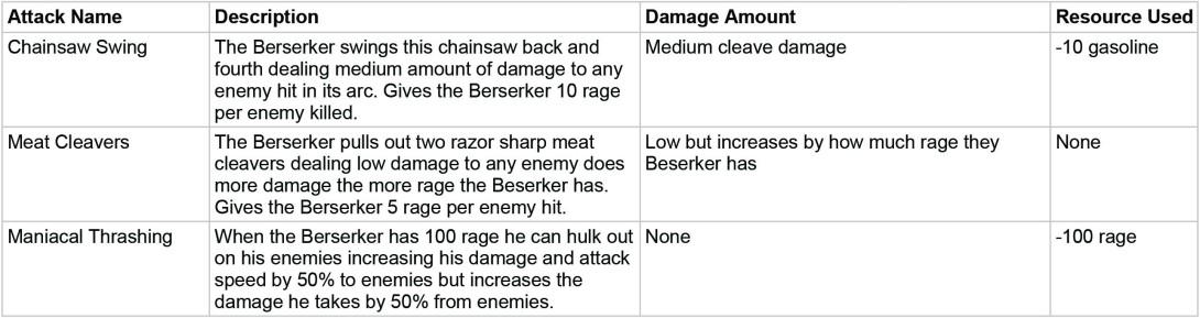 Berserker_Attacks