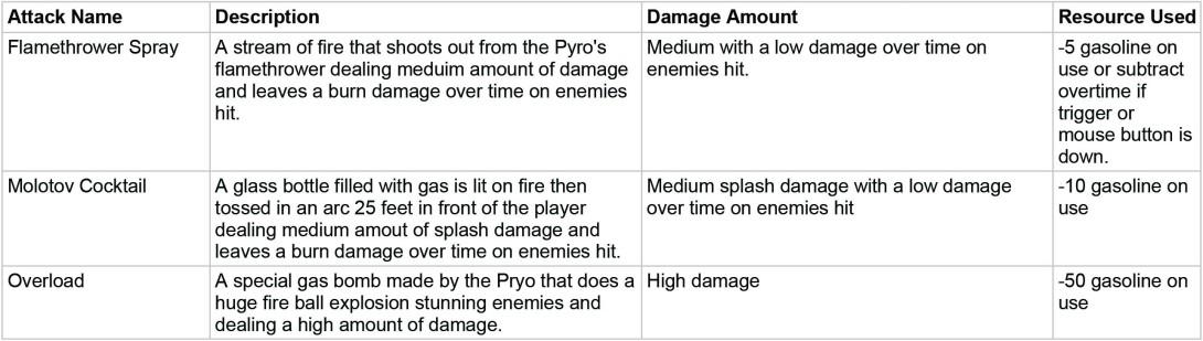 Pyro Attacks.jpg
